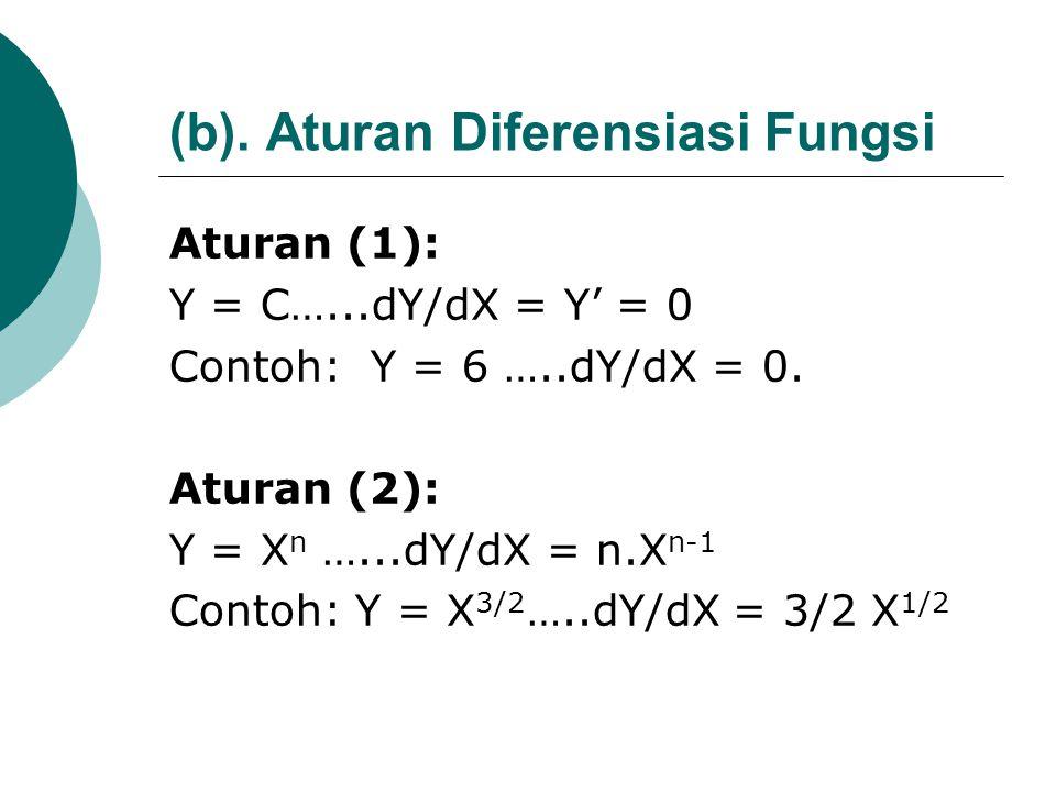 (b). Aturan Diferensiasi Fungsi