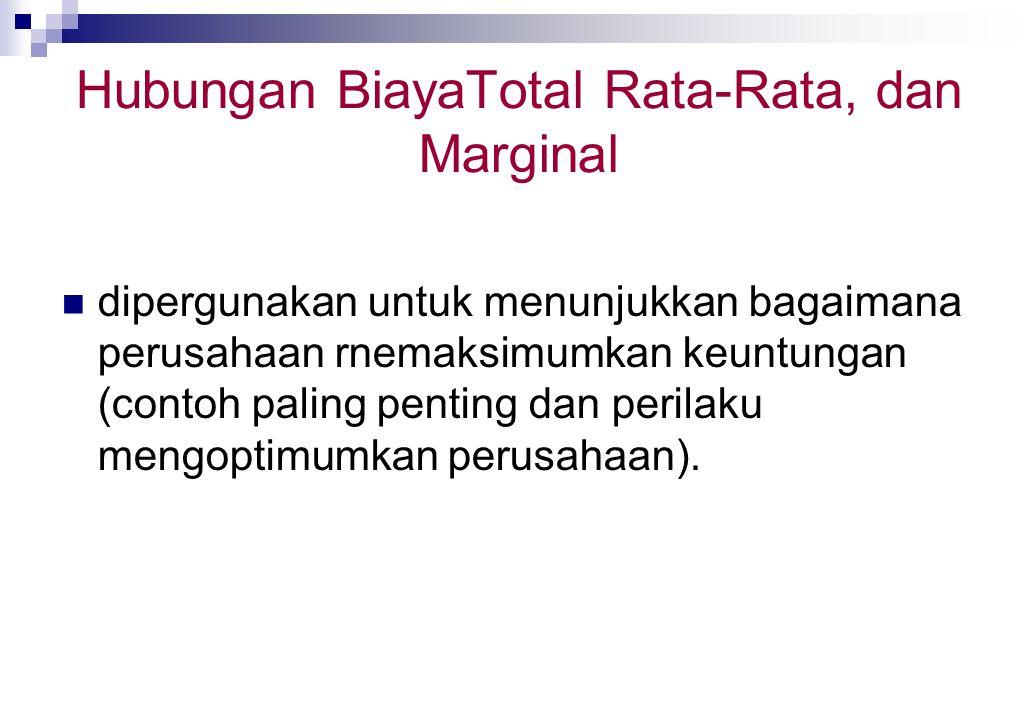 Hubungan BiayaTotal Rata-Rata, dan Marginal