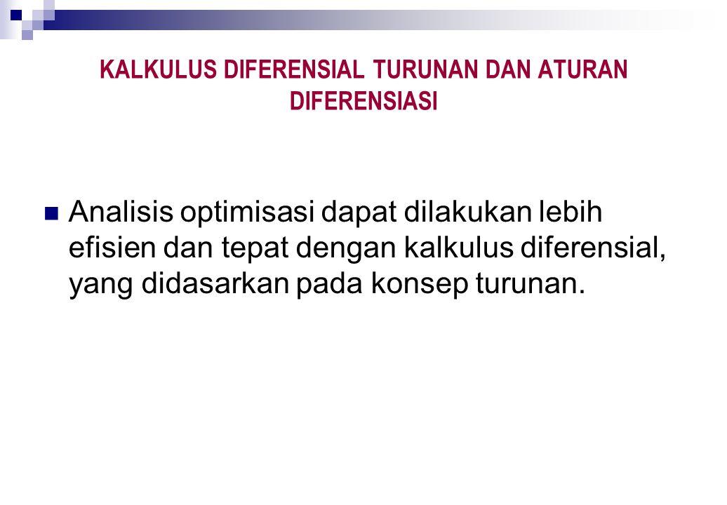 KALKULUS DIFERENSIAL TURUNAN DAN ATURAN DIFERENSIASI
