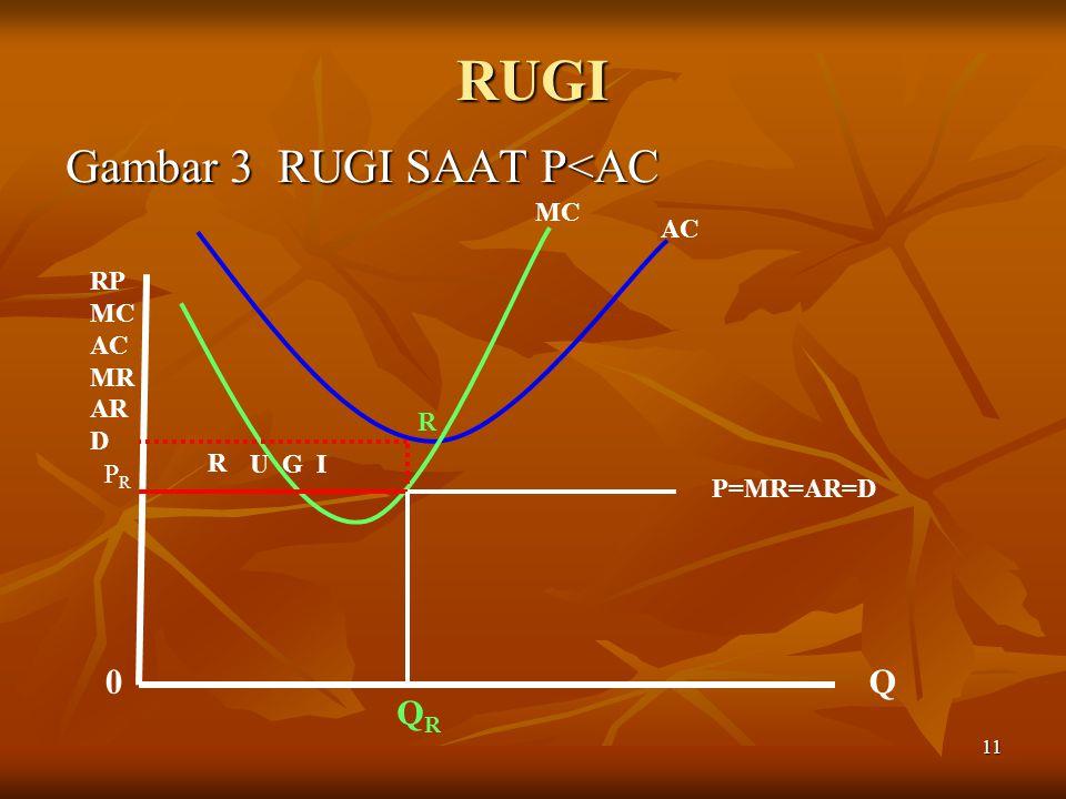RUGI Gambar 3 RUGI SAAT P<AC Q QR MC AC RP MC AC MR AR D R R U G I
