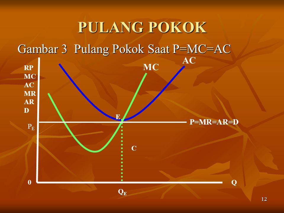 PULANG POKOK Gambar 3 Pulang Pokok Saat P=MC=AC AC MC P=MR=AR=D RP MC