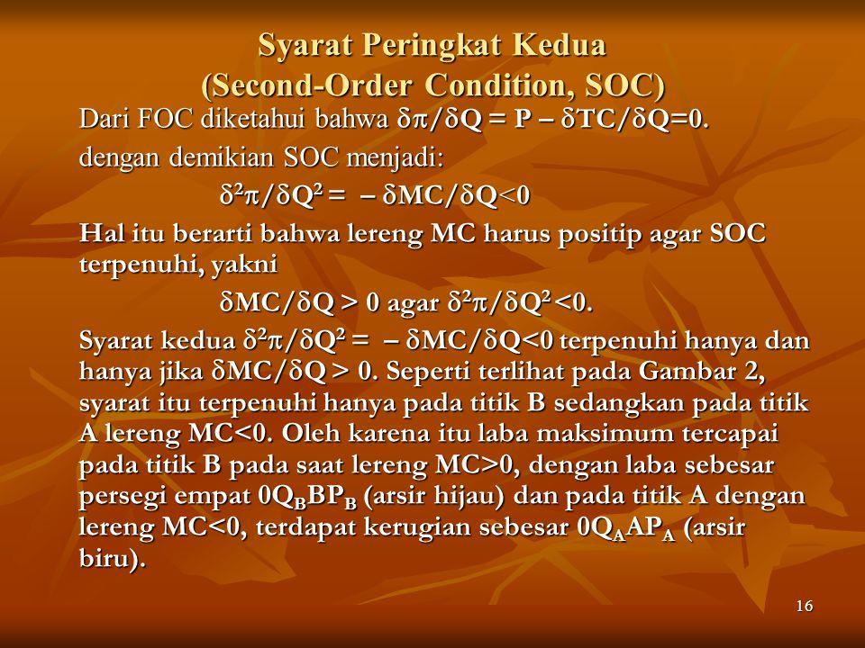 Syarat Peringkat Kedua (Second-Order Condition, SOC)
