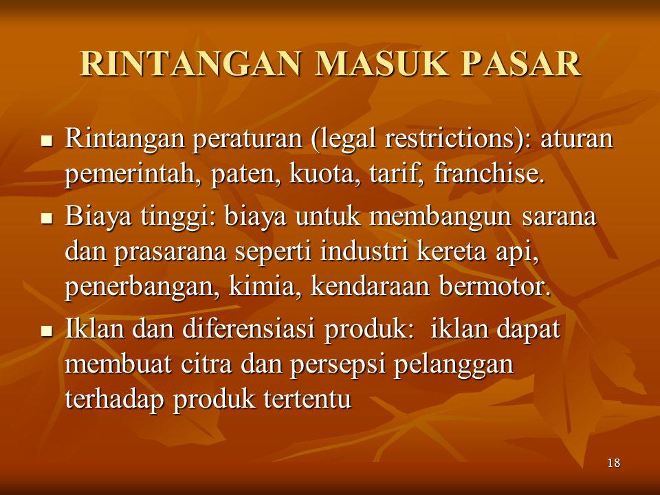 RINTANGAN MASUK PASAR Rintangan peraturan (legal restrictions): aturan pemerintah, paten, kuota, tarif, franchise.