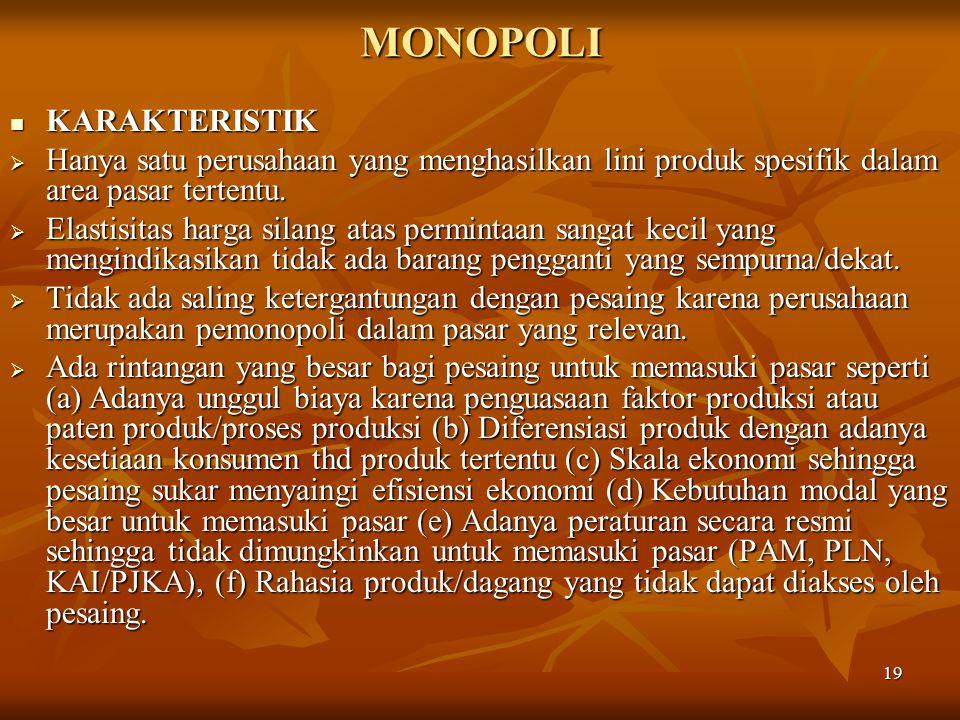 MONOPOLI KARAKTERISTIK