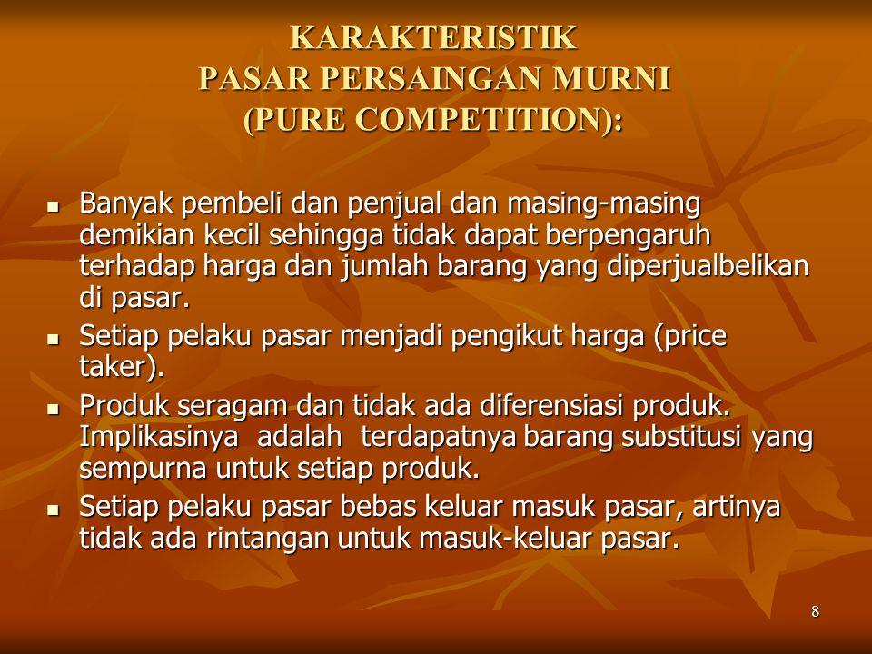 KARAKTERISTIK PASAR PERSAINGAN MURNI (PURE COMPETITION):