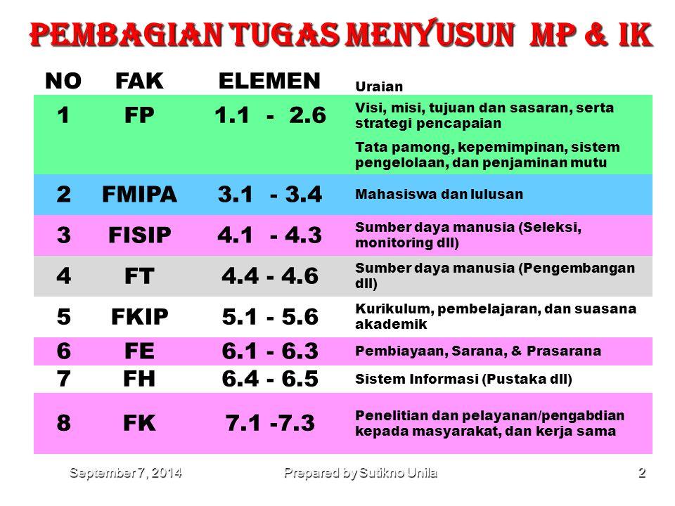 PEMBAGIAN TUGAS MENYUSUN MP & IK