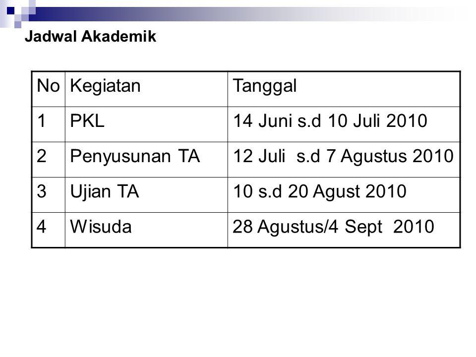 No Kegiatan Tanggal 1 PKL 14 Juni s.d 10 Juli 2010 2 Penyusunan TA