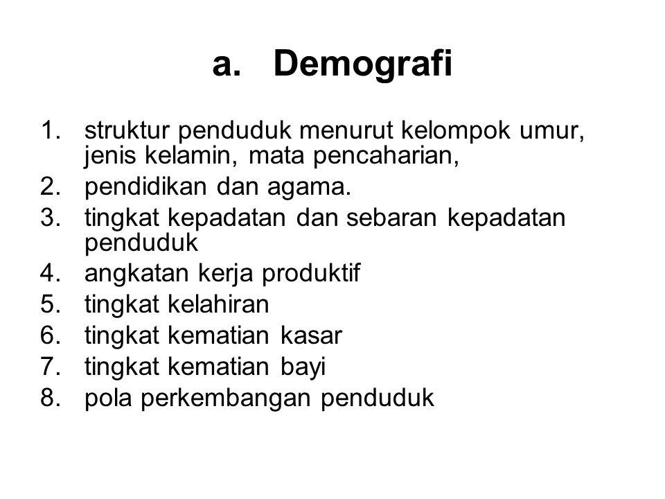Demografi struktur penduduk menurut kelompok umur, jenis kelamin, mata pencaharian, pendidikan dan agama.