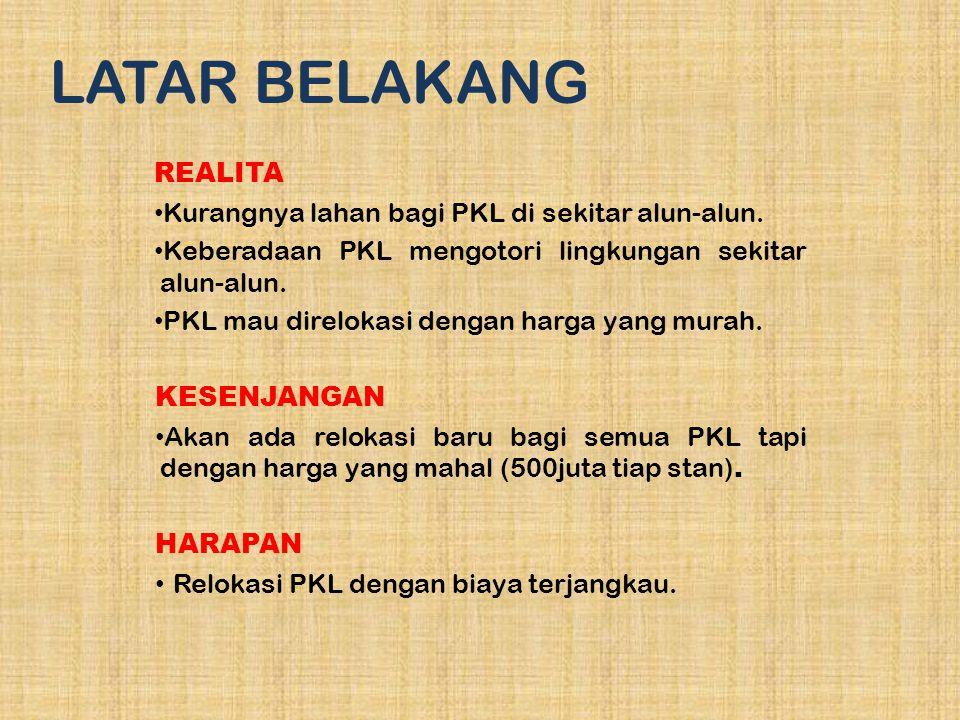 LATAR BELAKANG REALITA Kurangnya lahan bagi PKL di sekitar alun-alun.