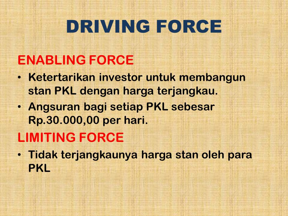 DRIVING FORCE ENABLING FORCE LIMITING FORCE