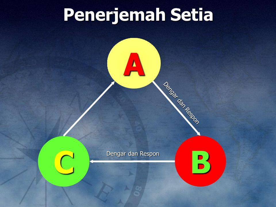 Penerjemah Setia A Dengar dan Respon C B Dengar dan Respon