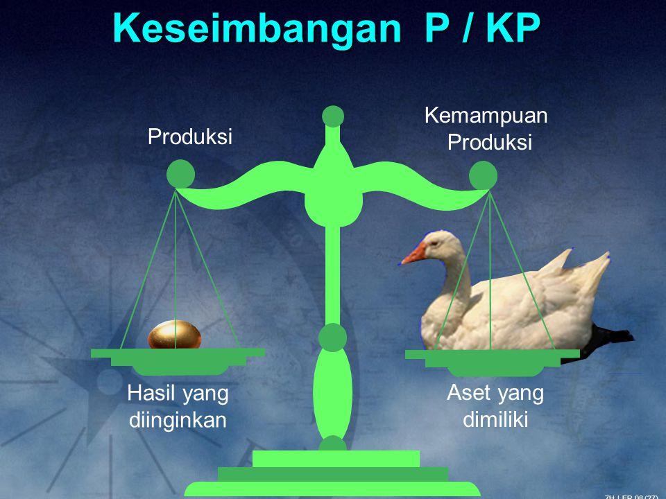 Keseimbangan P / KP Kemampuan Produksi Hasil yang diinginkan