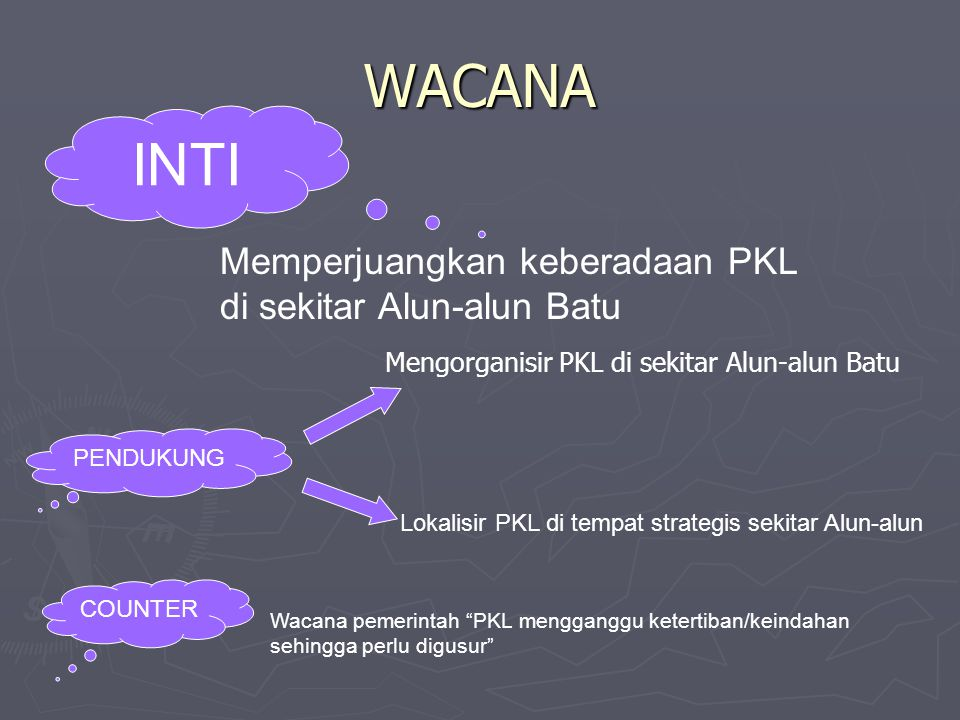 WACANA INTI Memperjuangkan keberadaan PKL di sekitar Alun-alun Batu