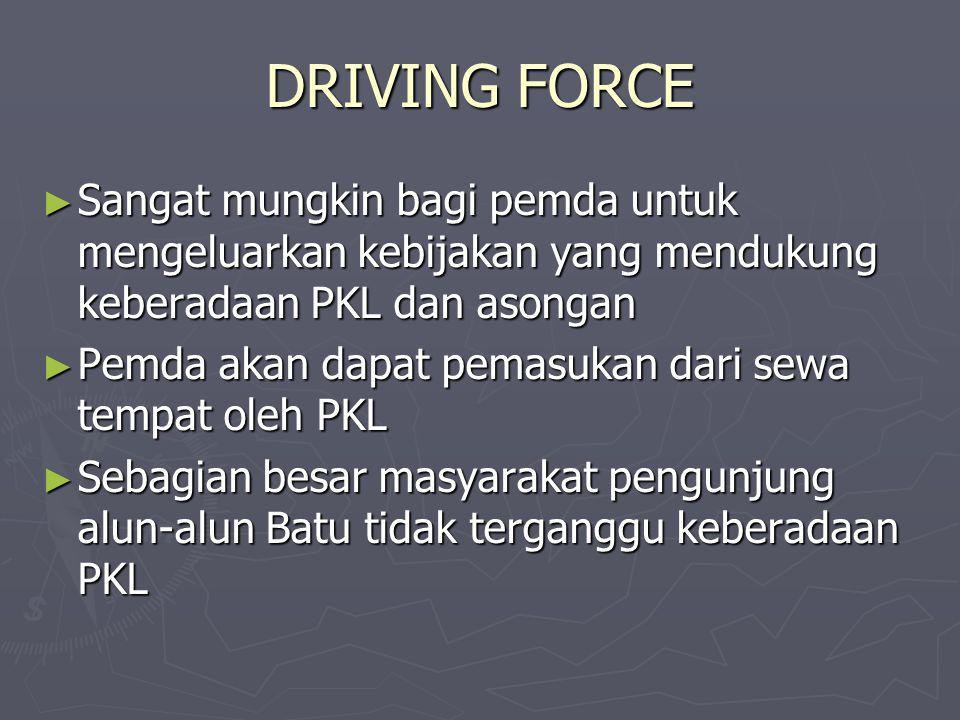 DRIVING FORCE Sangat mungkin bagi pemda untuk mengeluarkan kebijakan yang mendukung keberadaan PKL dan asongan.