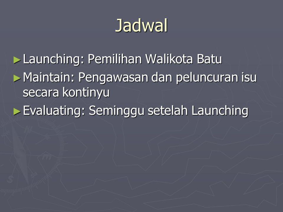 Jadwal Launching: Pemilihan Walikota Batu