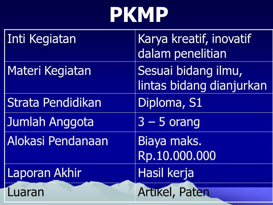 PKMP Inti Kegiatan Karya kreatif, inovatif dalam penelitian