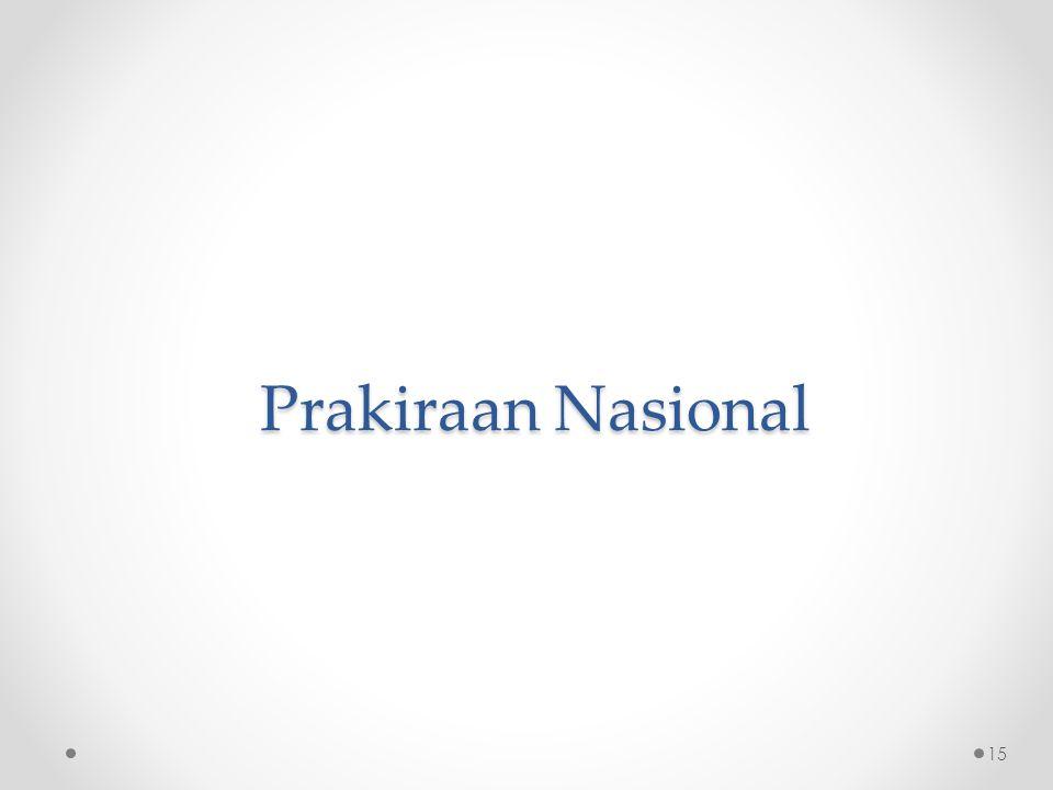 Prakiraan Nasional