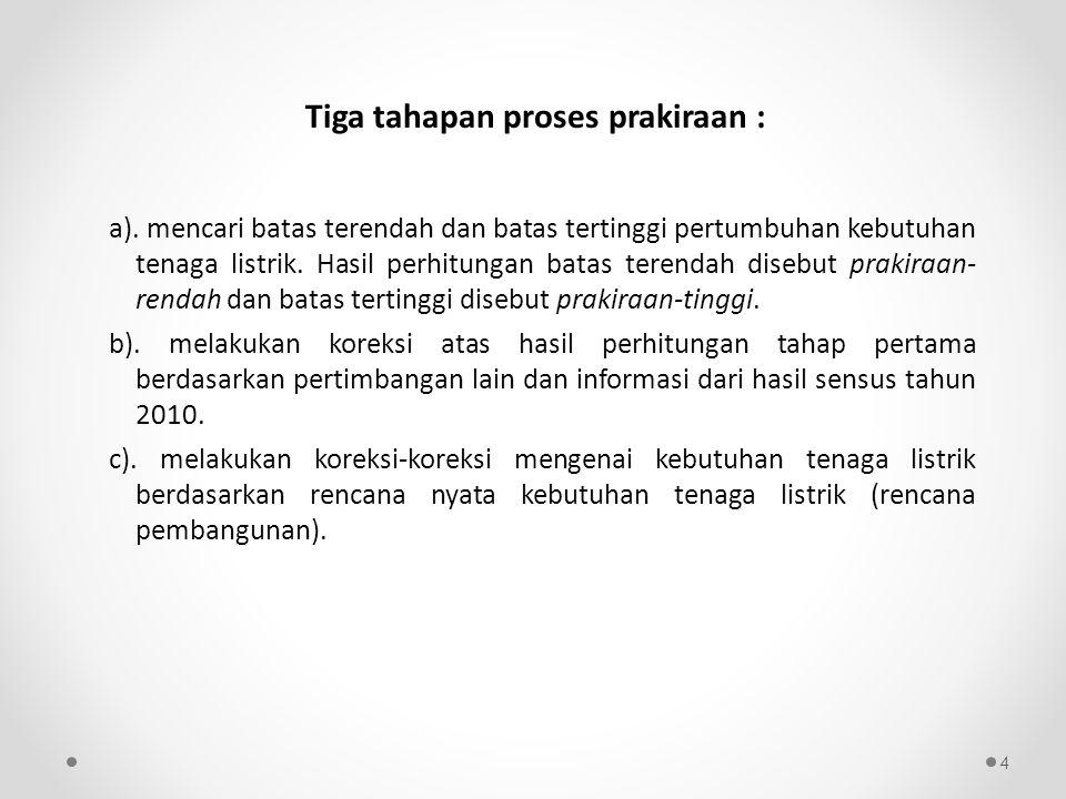 Tiga tahapan proses prakiraan :