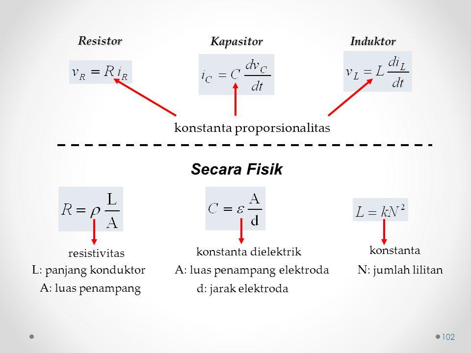 Secara Fisik konstanta proporsionalitas Resistor Kapasitor Induktor