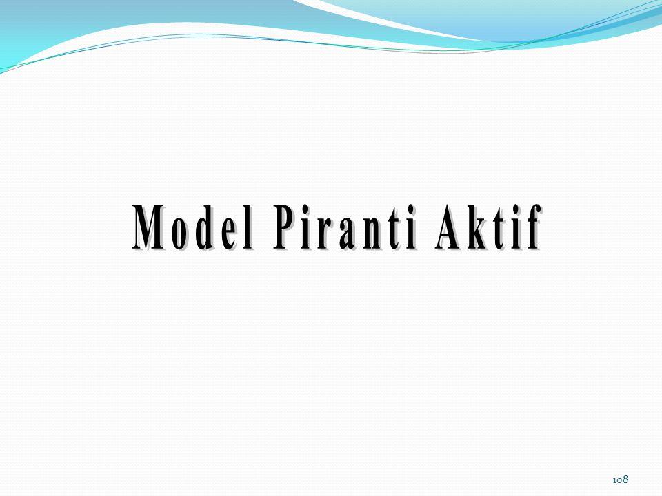 Model Piranti Aktif
