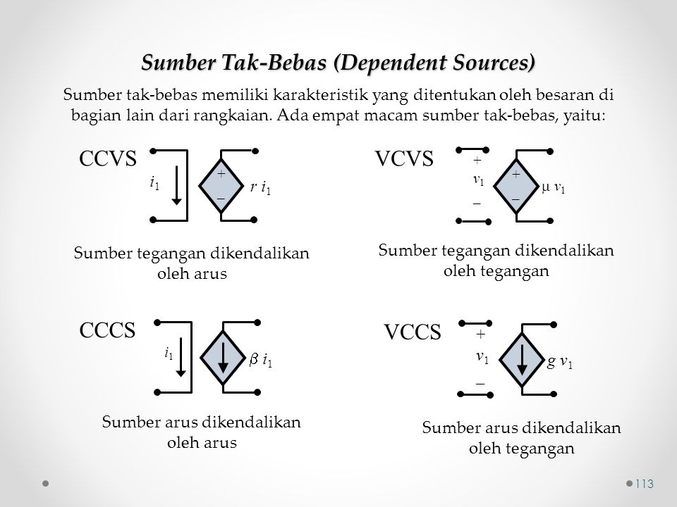 Sumber Tak-Bebas (Dependent Sources)