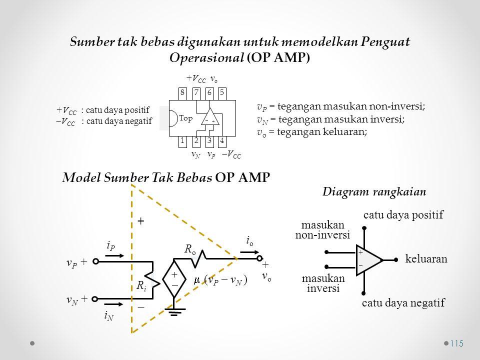 Model Sumber Tak Bebas OP AMP