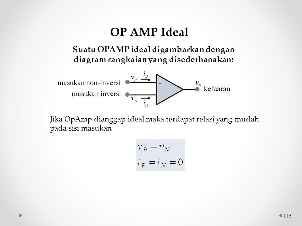 OP AMP Ideal Suatu OPAMP ideal digambarkan dengan diagram rangkaian yang disederhanakan: keluaran.