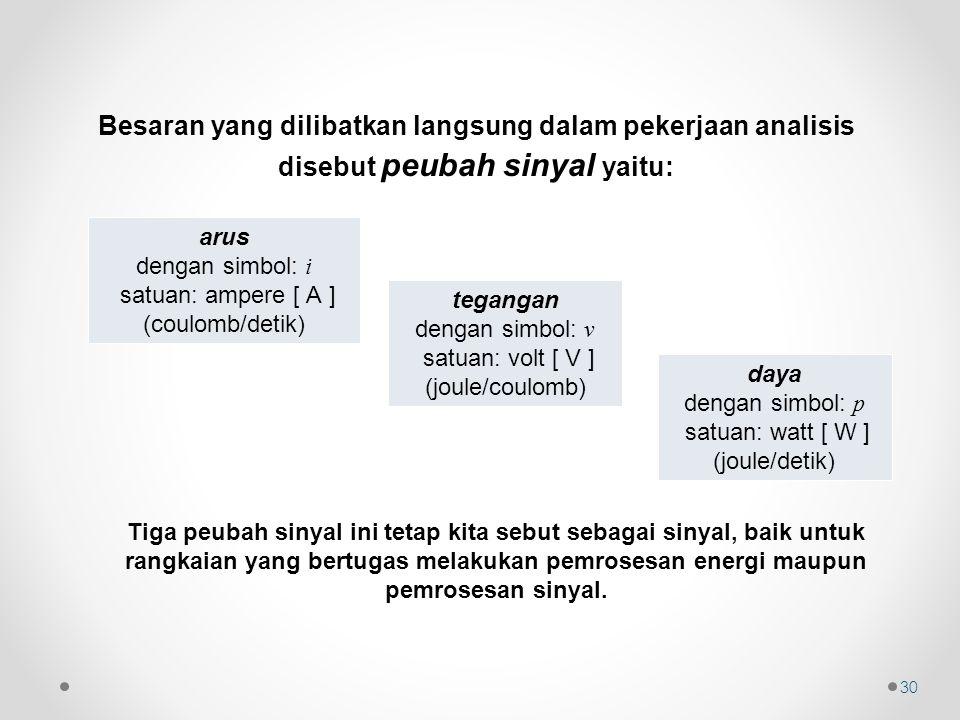 Besaran yang dilibatkan langsung dalam pekerjaan analisis disebut peubah sinyal yaitu: