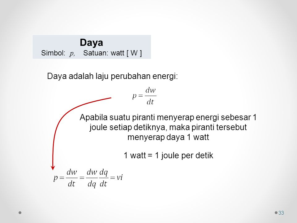 Daya Daya adalah laju perubahan energi: