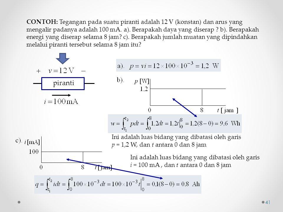 CONTOH: Tegangan pada suatu piranti adalah 12 V (konstan) dan arus yang mengalir padanya adalah 100 mA. a). Berapakah daya yang diserap b). Berapakah energi yang diserap selama 8 jam c). Berapakah jumlah muatan yang dipindahkan melalui piranti tersebut selama 8 jam itu