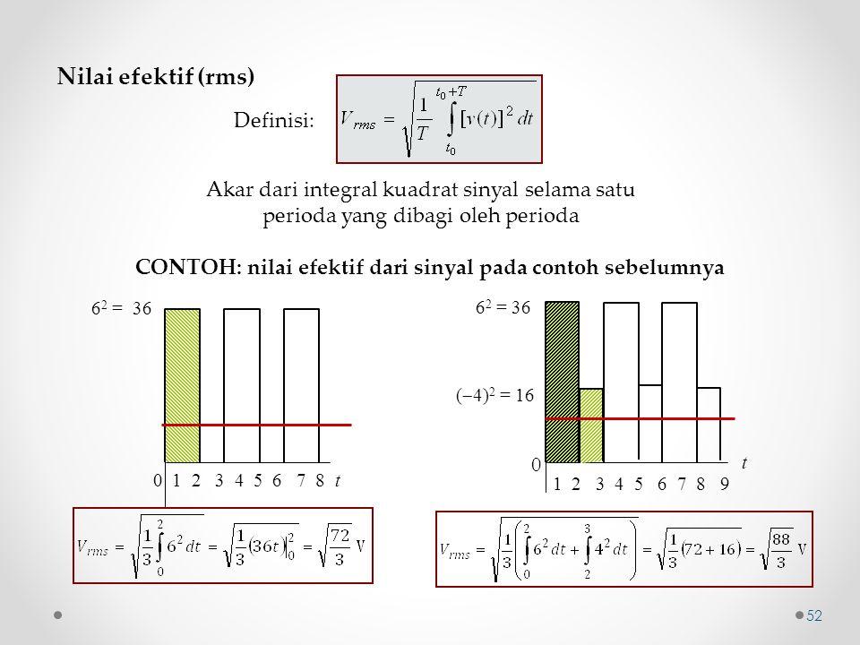 CONTOH: nilai efektif dari sinyal pada contoh sebelumnya