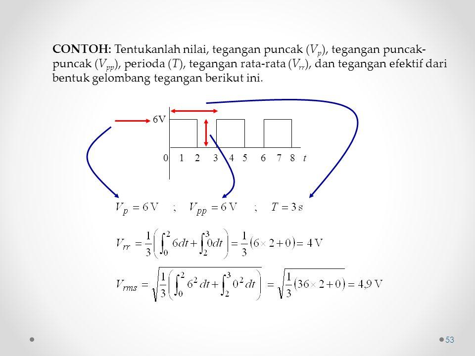 CONTOH: Tentukanlah nilai, tegangan puncak (Vp), tegangan puncak-puncak (Vpp), perioda (T), tegangan rata-rata (Vrr), dan tegangan efektif dari bentuk gelombang tegangan berikut ini.