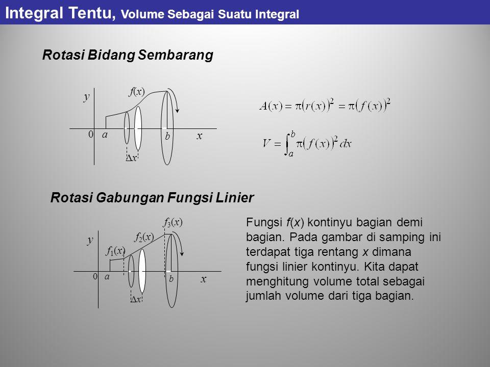 Integral Tentu, Volume Sebagai Suatu Integral