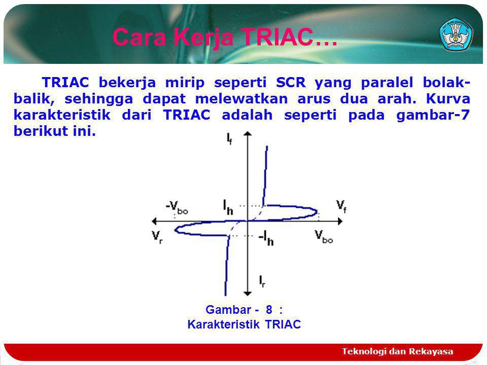 Gambar - 8 : Karakteristik TRIAC