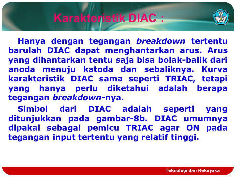 Karakteristik DIAC :