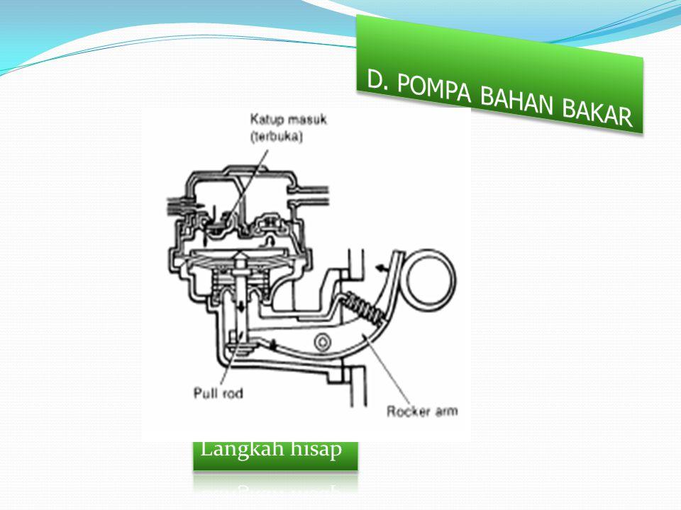 D. POMPA BAHAN BAKAR Langkah hisap Cara kerja pompa bahan bakar: