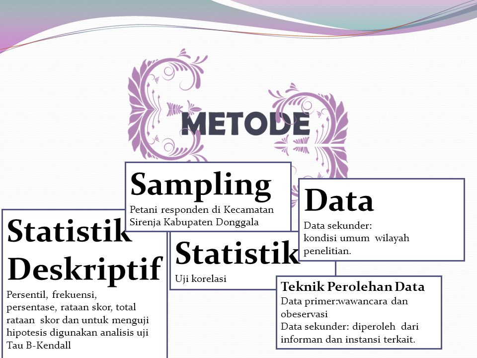 Statistik DeskriptifPersentil, frekuensi, Statistik