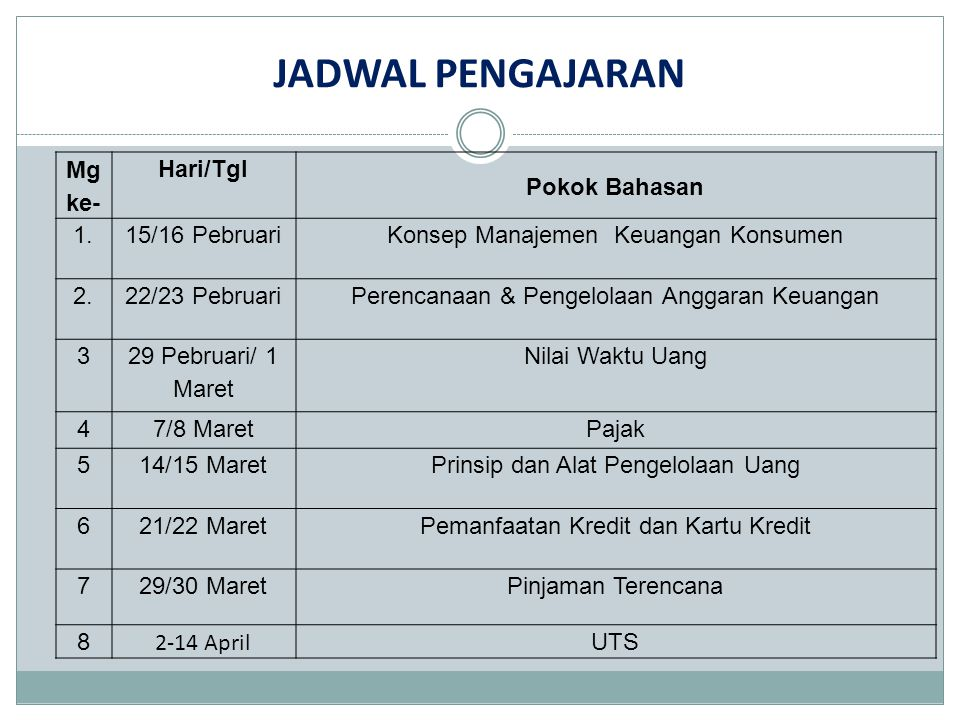 JADWAL PENGAJARAN Mg ke- Hari/Tgl Pokok Bahasan 1. 15/16 Pebruari