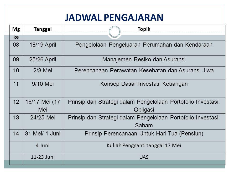 JADWAL PENGAJARAN Mg ke Tanggal Topik 08 18/19 April