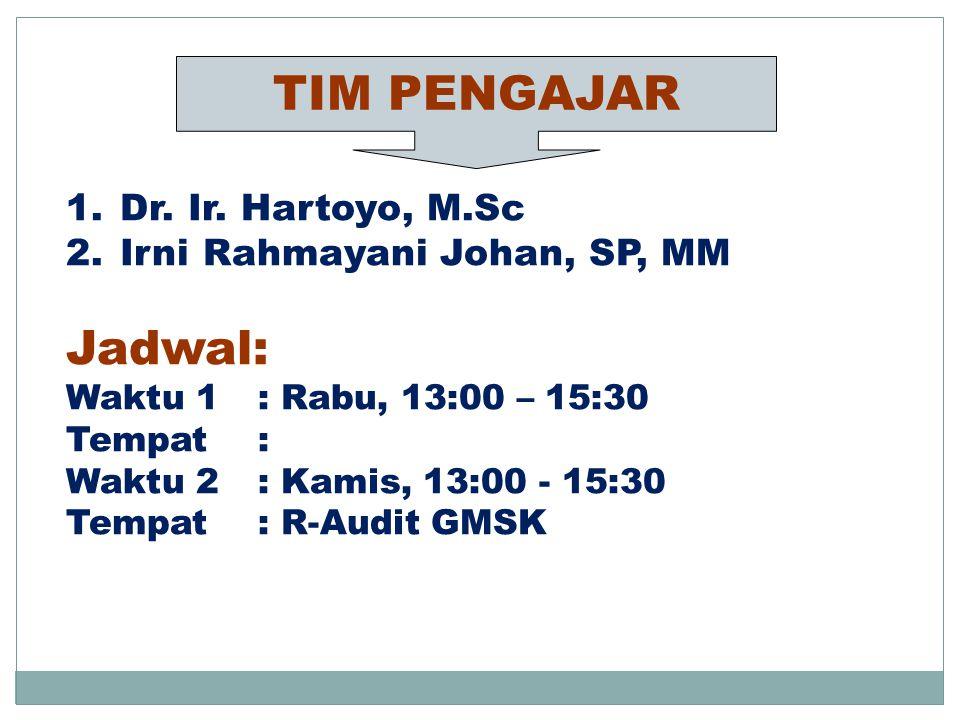 TIM PENGAJAR Jadwal: Dr. Ir. Hartoyo, M.Sc