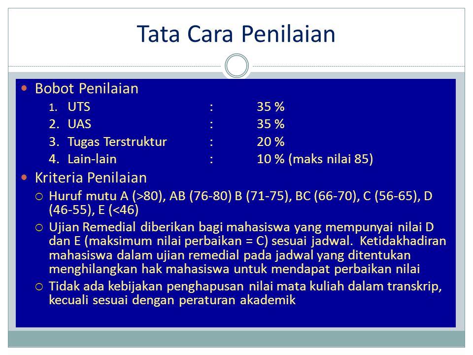 Tata Cara Penilaian Bobot Penilaian Kriteria Penilaian 2. UAS : 35 %
