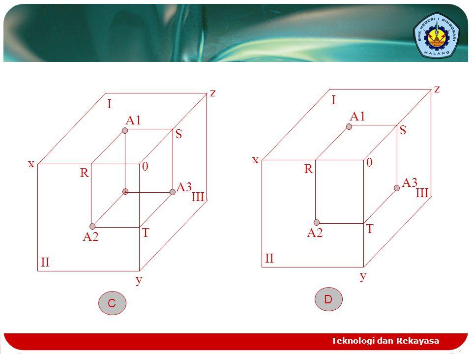 z z I I A1 A1 S S x x R R A3 A3 III III T T A2 A2 II II y y D C