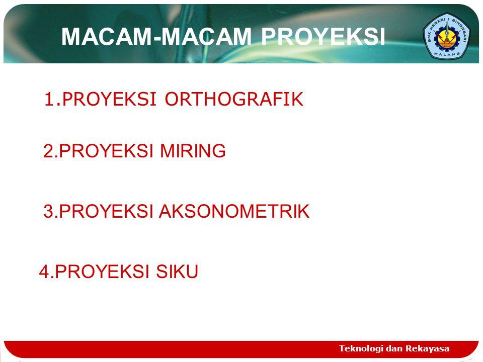 MACAM-MACAM PROYEKSI 1.PROYEKSI ORTHOGRAFIK 2.PROYEKSI MIRING