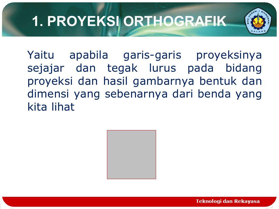 1. PROYEKSI ORTHOGRAFIK