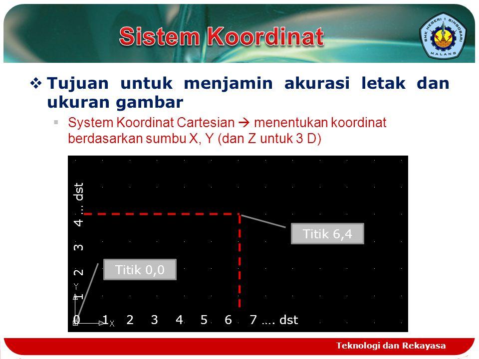 Sistem Koordinat Tujuan untuk menjamin akurasi letak dan ukuran gambar