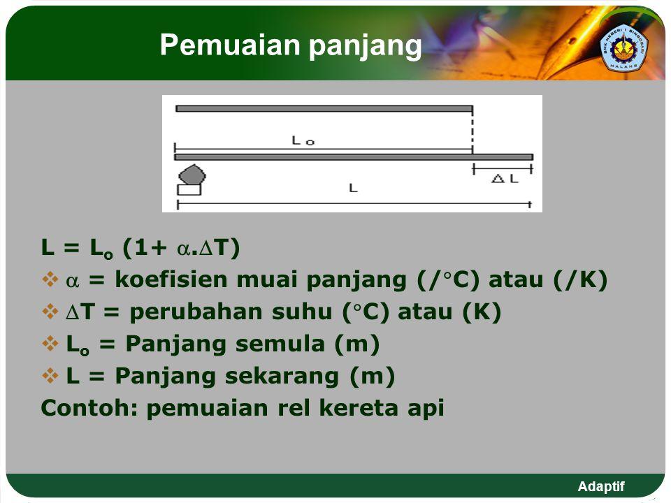 Pemuaian panjang L = Lo (1+ .T)