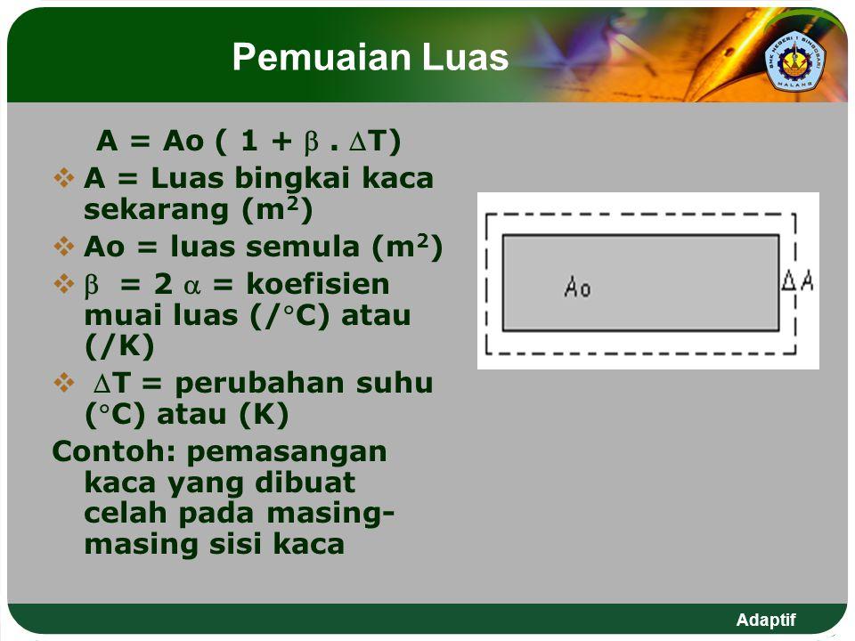 Pemuaian Luas A = Ao ( 1 +  . T) A = Luas bingkai kaca sekarang (m2)