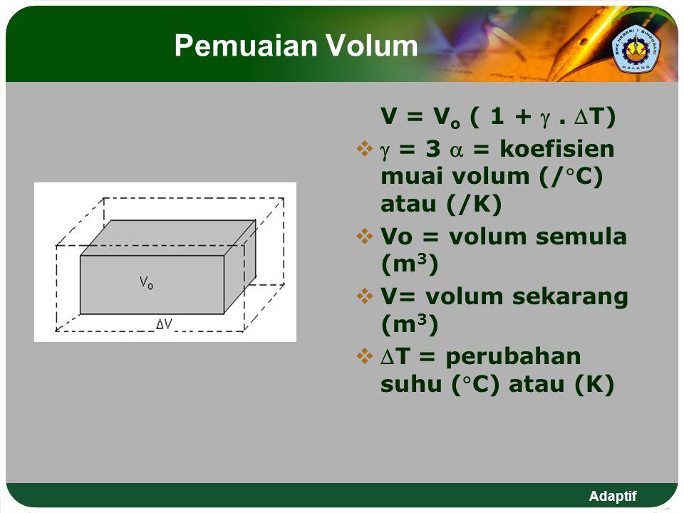 Pemuaian Volum V = Vo ( 1 +  . T)