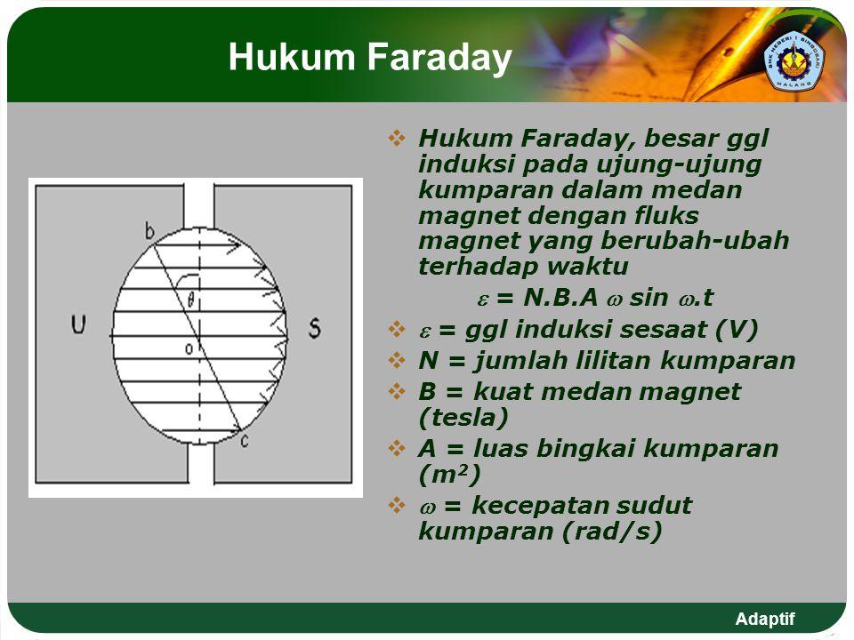 Hukum Faraday Hukum Faraday, besar ggl induksi pada ujung-ujung kumparan dalam medan magnet dengan fluks magnet yang berubah-ubah terhadap waktu.