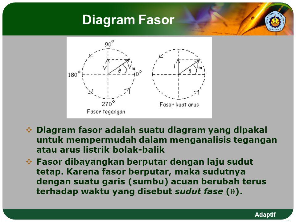Diagram Fasor Diagram fasor adalah suatu diagram yang dipakai untuk mempermudah dalam menganalisis tegangan atau arus listrik bolak-balik.